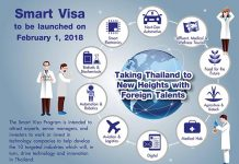 smart-visa-industries