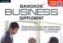 Bangkok March 2020